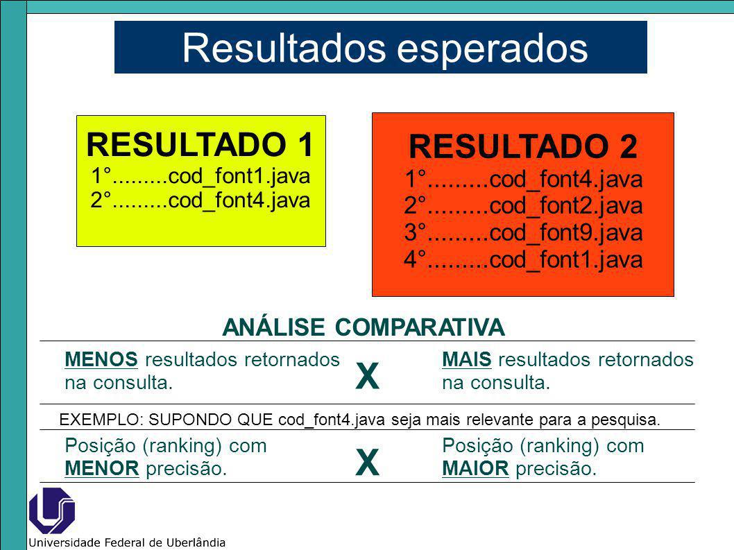 Resultados esperados X X RESULTADO 1 RESULTADO 2
