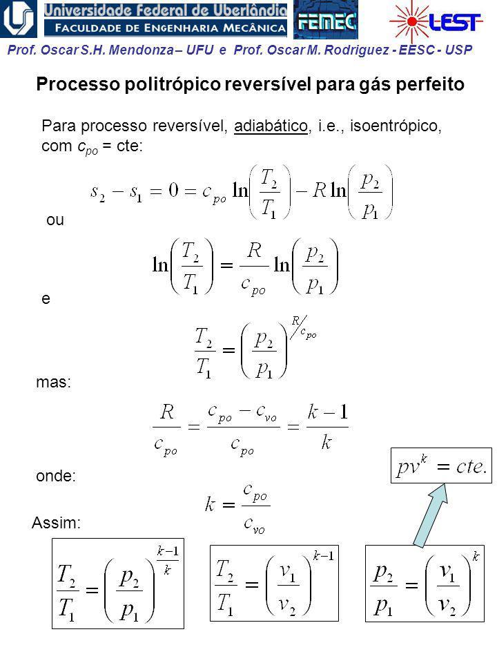 Processo politrópico reversível para gás perfeito