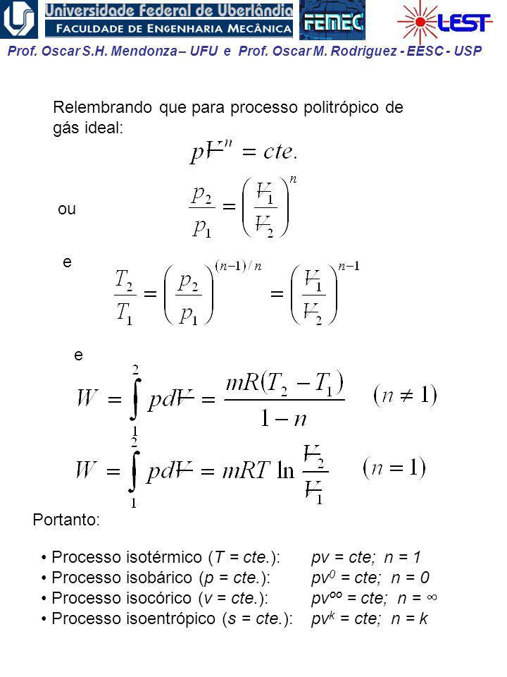 Relembrando que para processo politrópico de gás ideal:
