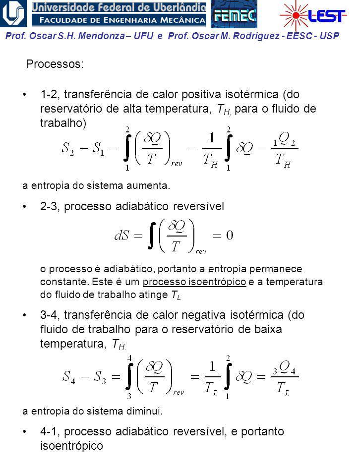 2-3, processo adiabático reversível