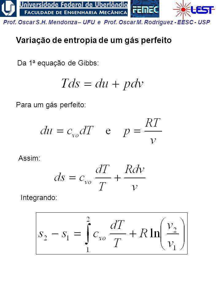 Variação de entropia de um gás perfeito