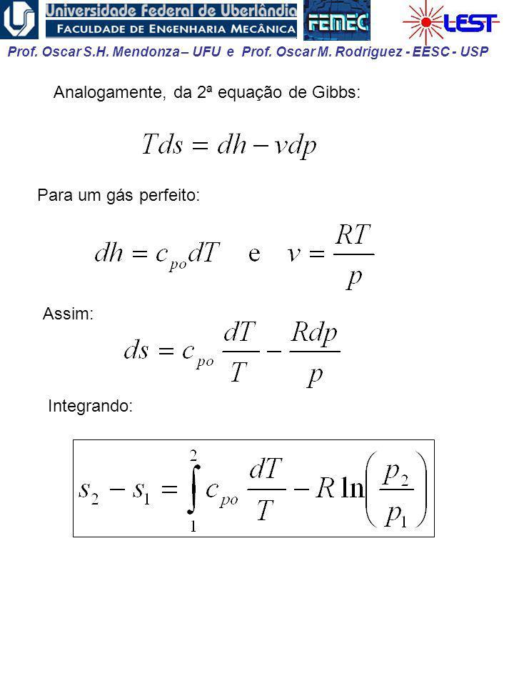 Analogamente, da 2ª equação de Gibbs: