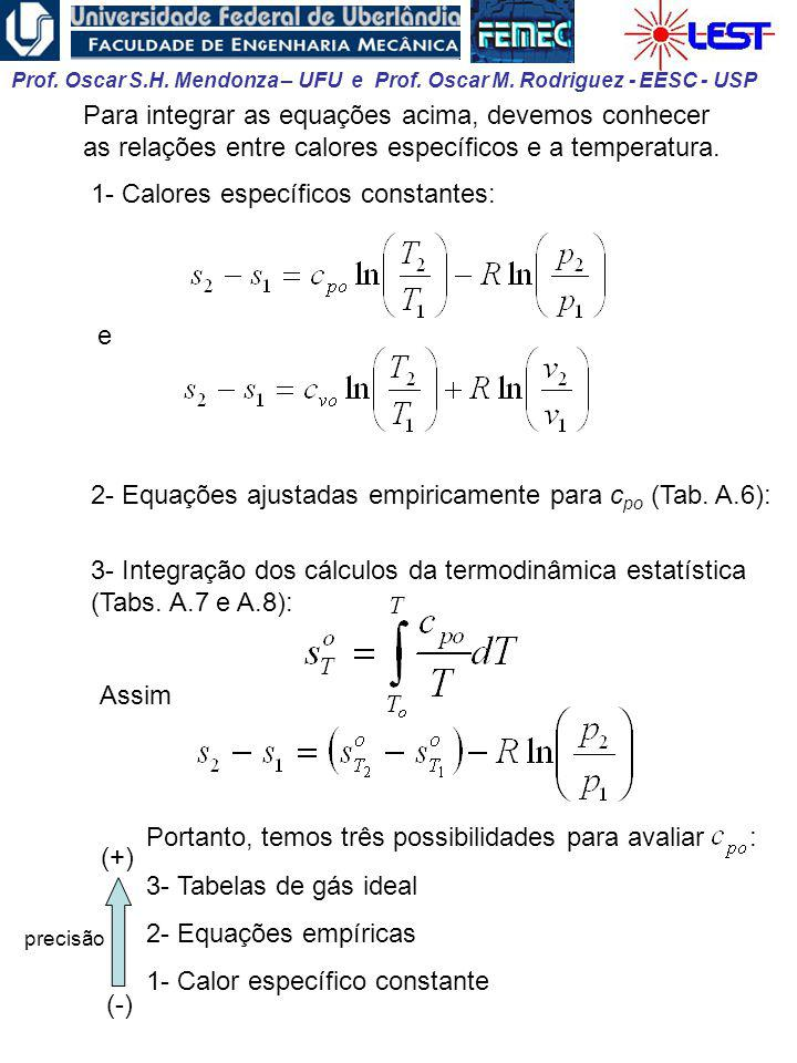 1- Calores específicos constantes: