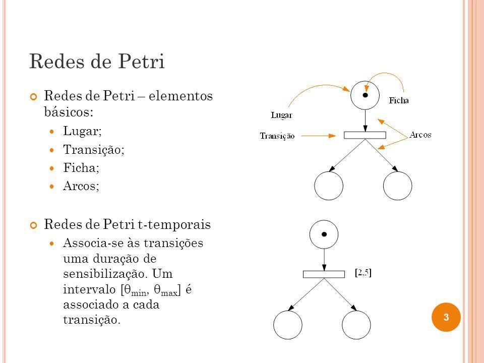 Redes de Petri Redes de Petri – elementos básicos:
