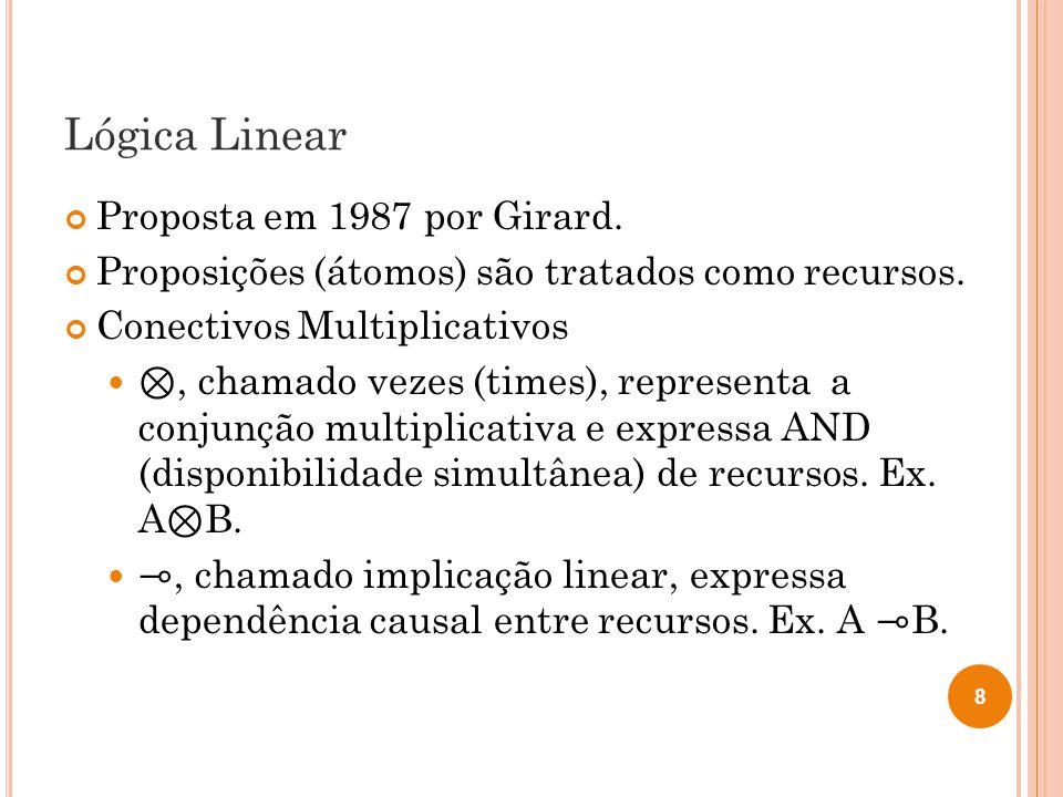 Lógica Linear Proposta em 1987 por Girard.