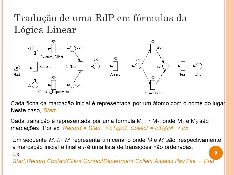 Tradução de uma RdP em fórmulas da Lógica Linear