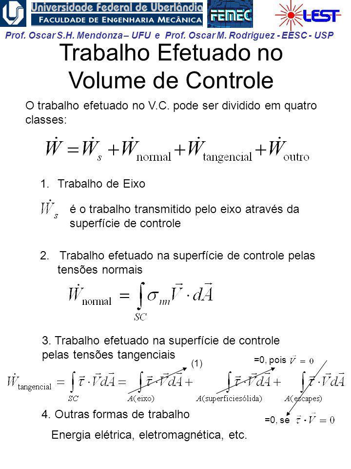 Trabalho Efetuado no Volume de Controle