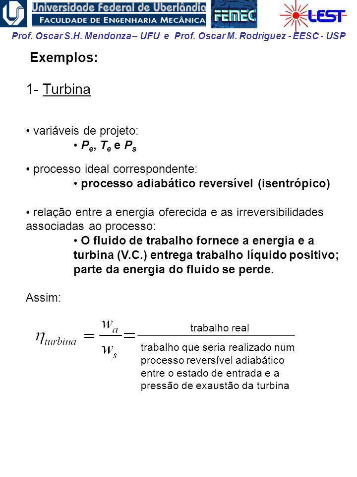 1- Turbina Exemplos: variáveis de projeto: Pe, Te e Ps