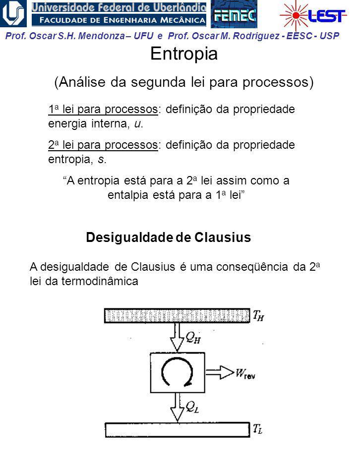 (Análise da segunda lei para processos)