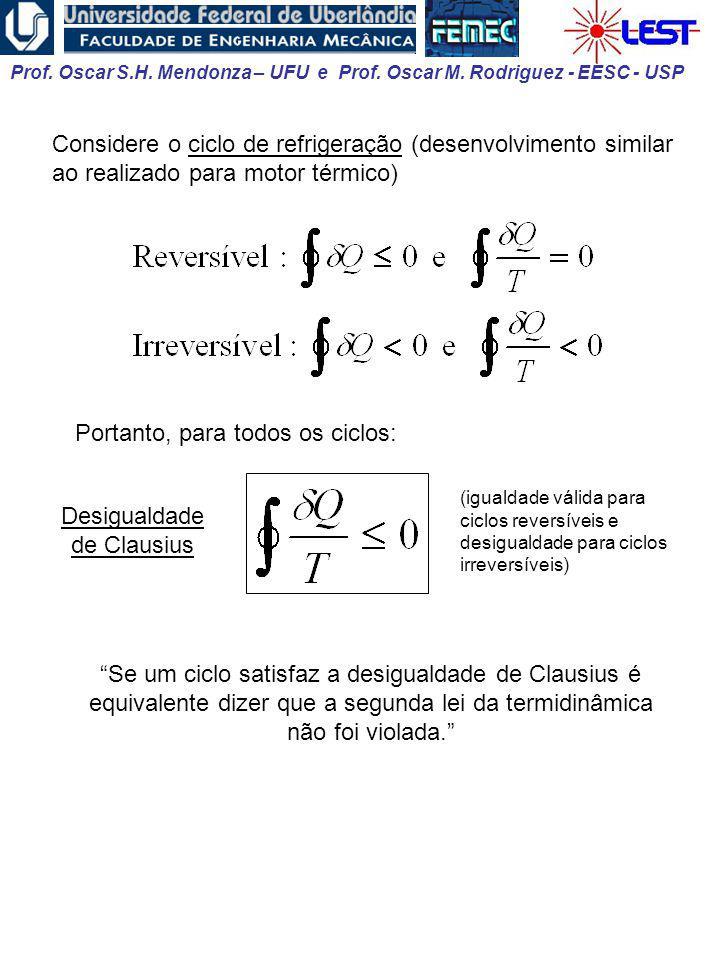 Desigualdade de Clausius