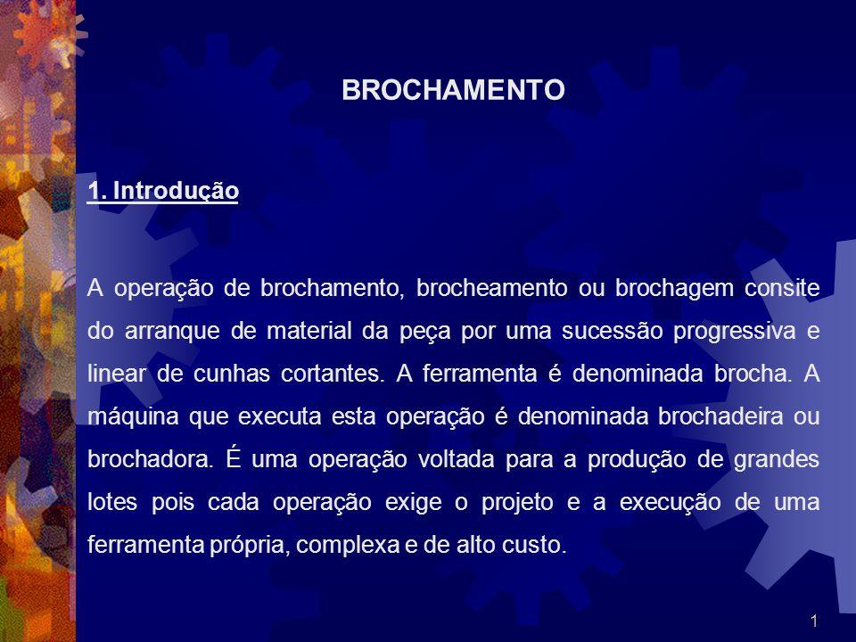BROCHAMENTO 1. Introdução