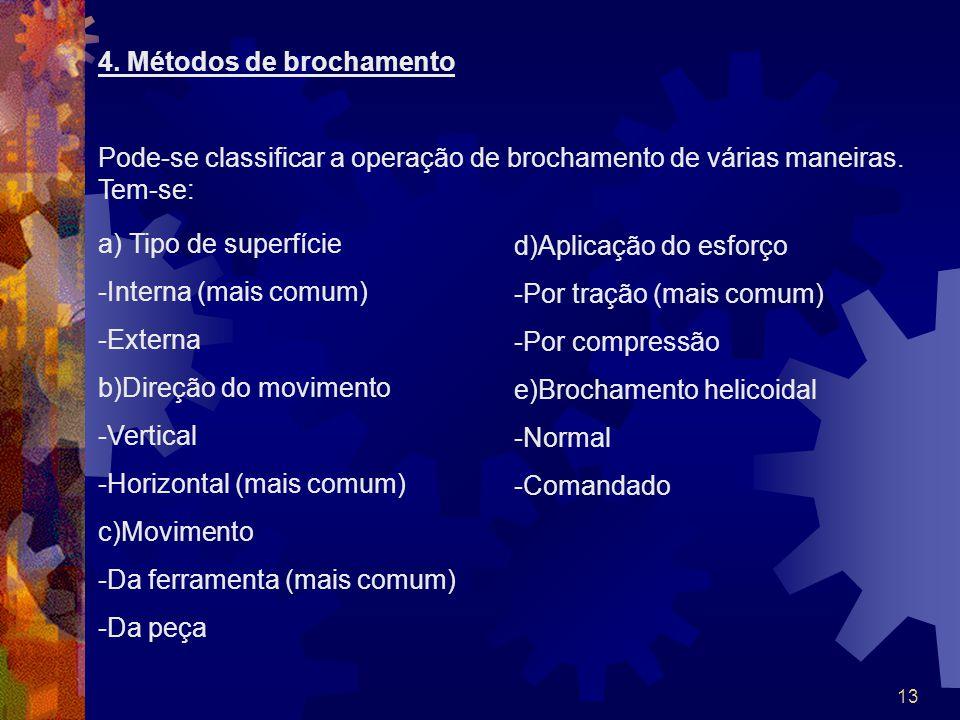 4. Métodos de brochamento