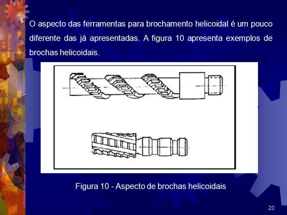 Figura 10 - Aspecto de brochas helicoidais