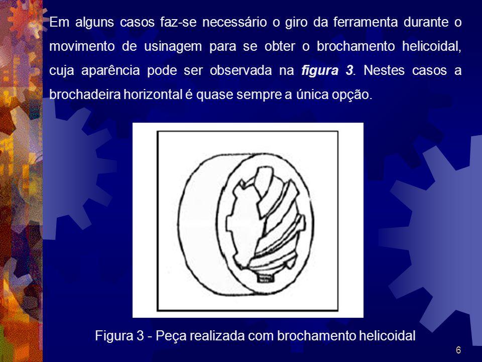 Figura 3 - Peça realizada com brochamento helicoidal