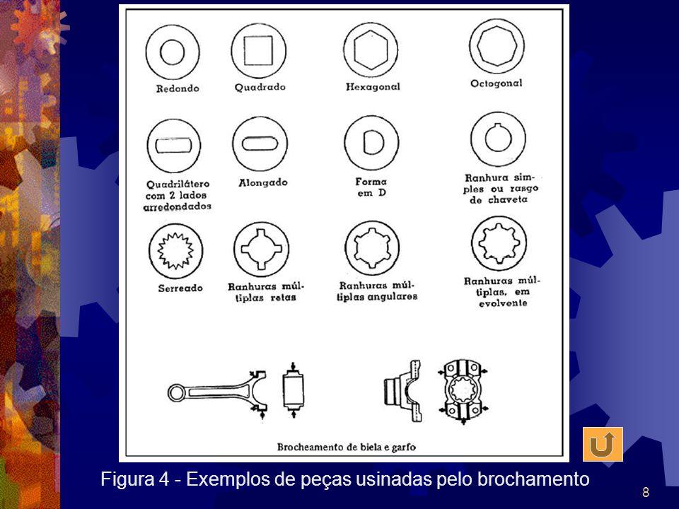 Figura 4 - Exemplos de peças usinadas pelo brochamento