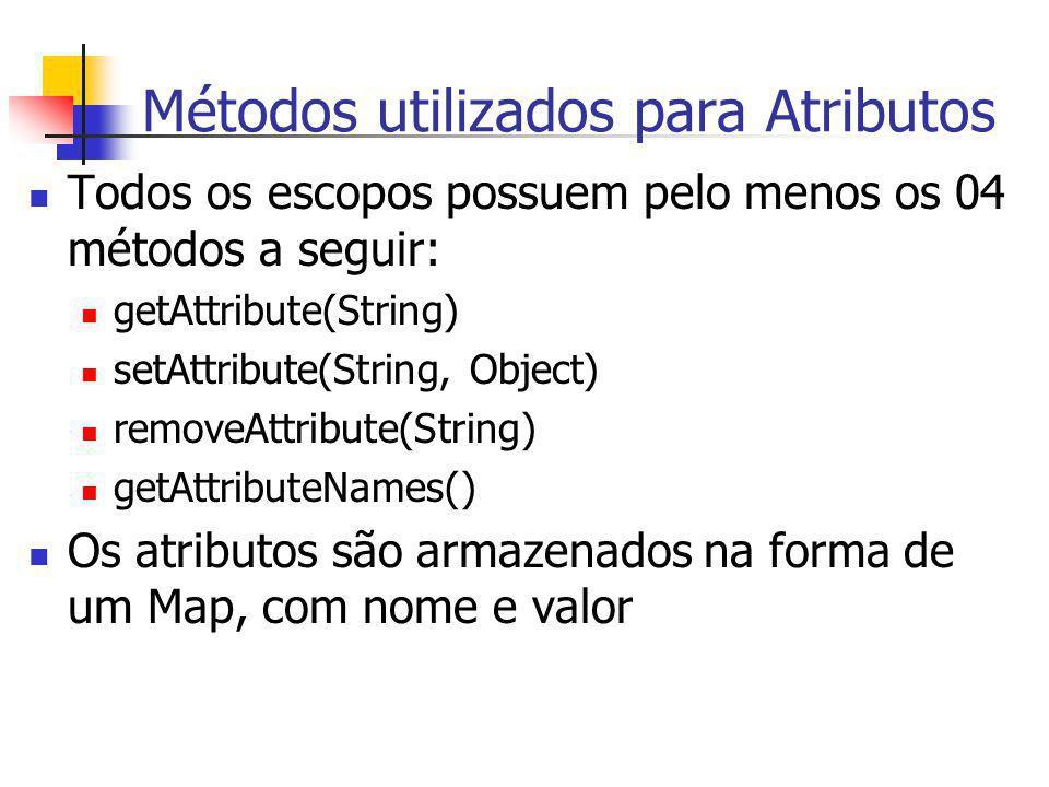 Métodos utilizados para Atributos
