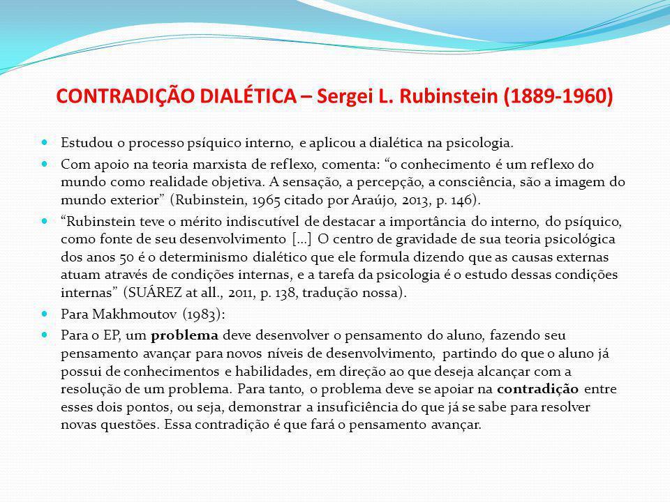 CONTRADIÇÃO DIALÉTICA – Sergei L. Rubinstein (1889-1960)