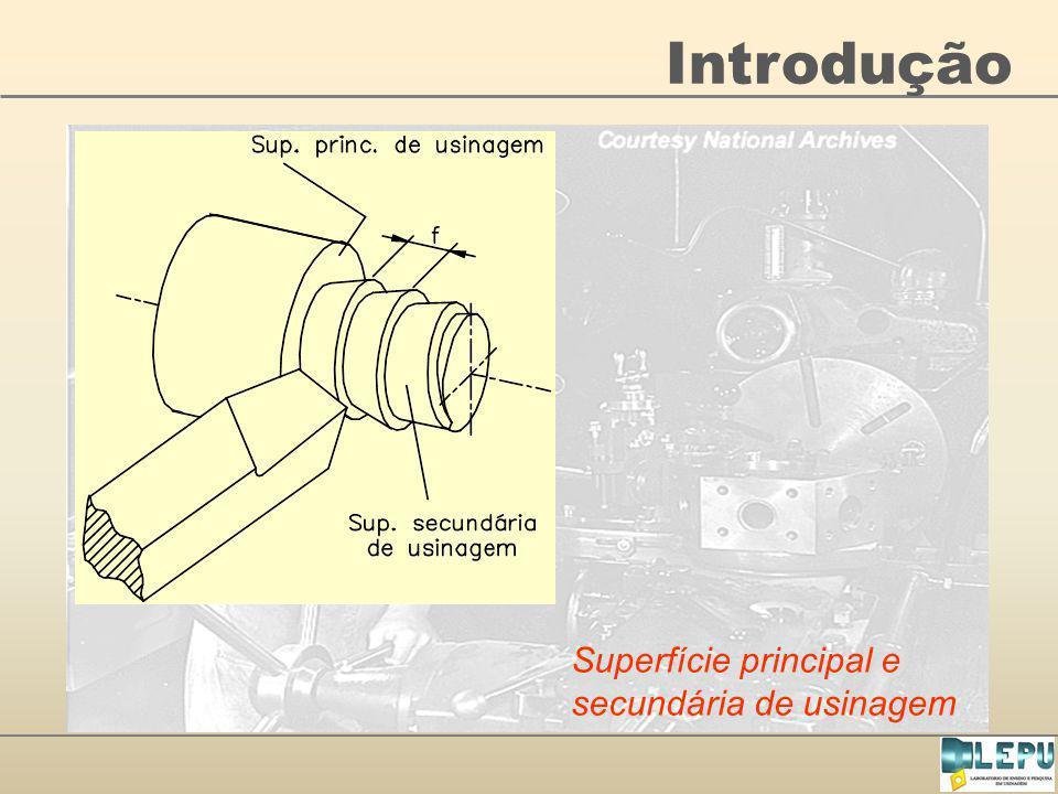 Introdução Superfície principal e secundária de usinagem