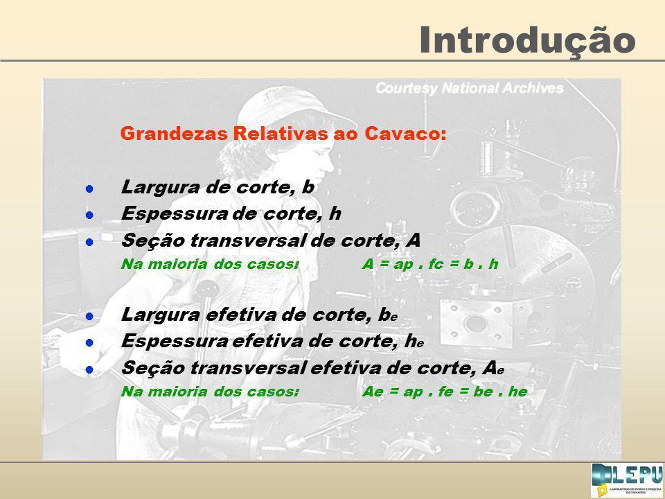 Introdução Grandezas Relativas ao Cavaco: Largura de corte, b
