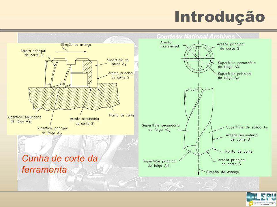 Introdução Cunha de corte da ferramenta