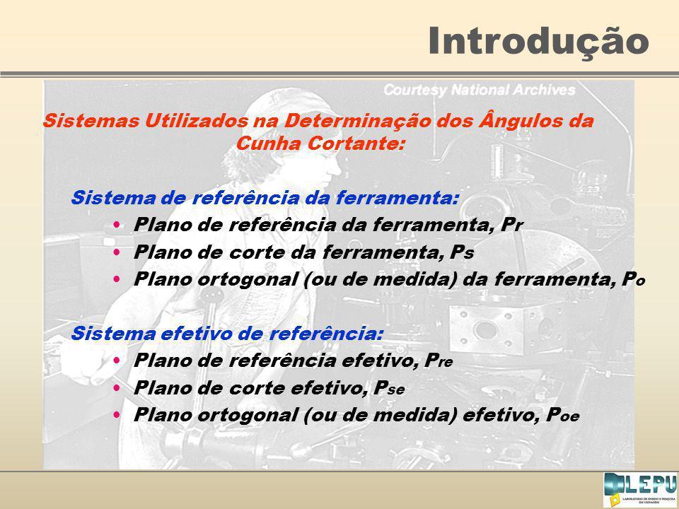 Introdução Sistemas Utilizados na Determinação dos Ângulos da Cunha Cortante: Sistema de referência da ferramenta: