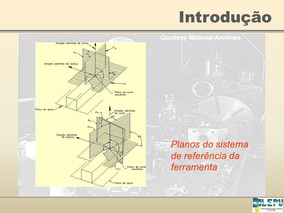 Introdução Planos do sistema de referência da ferramenta