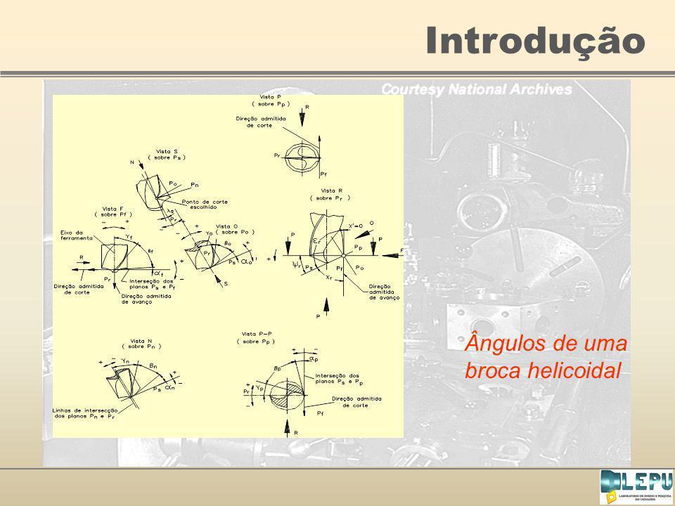 Introdução Ângulos de uma broca helicoidal