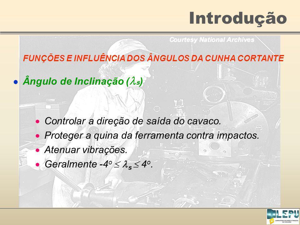 Introdução Ângulo de Inclinação (s)