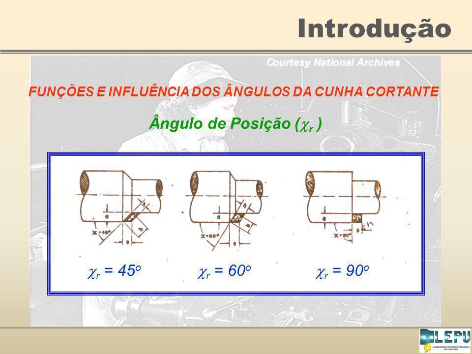 Introdução Ângulo de Posição (r ) r = 45o r = 60o r = 90o