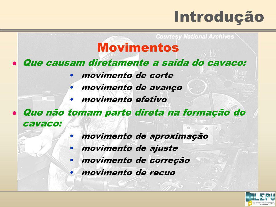 Introdução Movimentos Que causam diretamente a saída do cavaco: