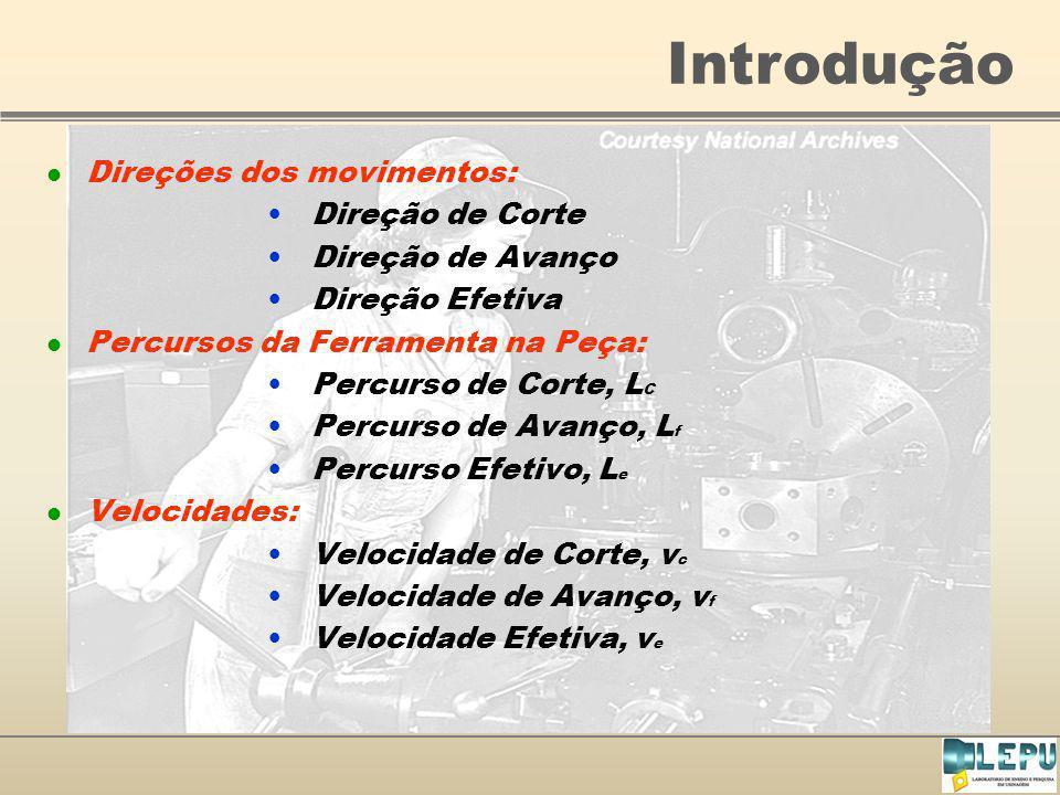 Introdução Direções dos movimentos: Direção de Corte Direção de Avanço