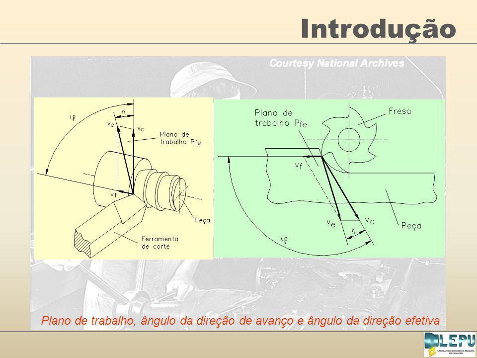 Introdução Plano de trabalho, ângulo da direção de avanço e ângulo da direção efetiva