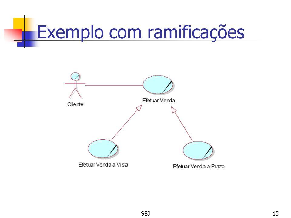 Exemplo com ramificações