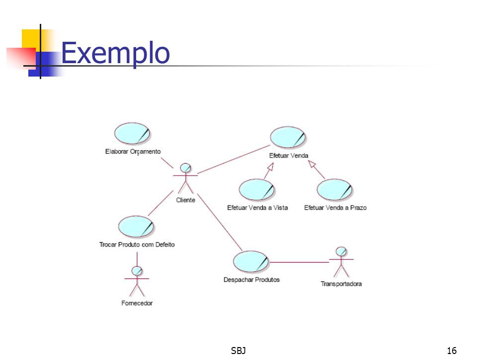 Exemplo SBJ