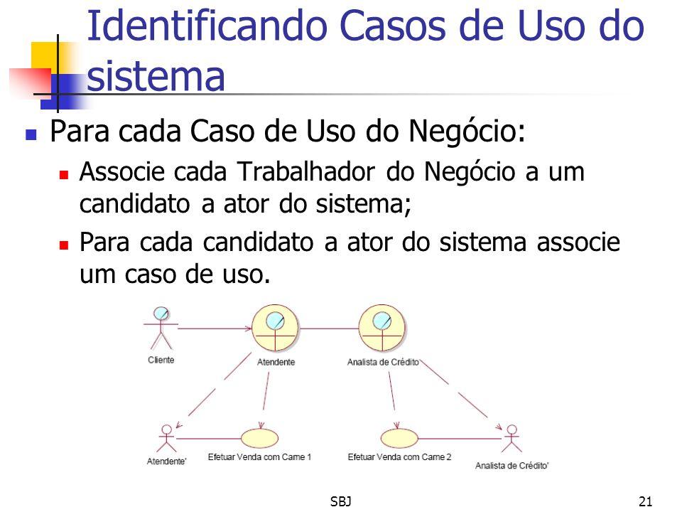 Identificando Casos de Uso do sistema