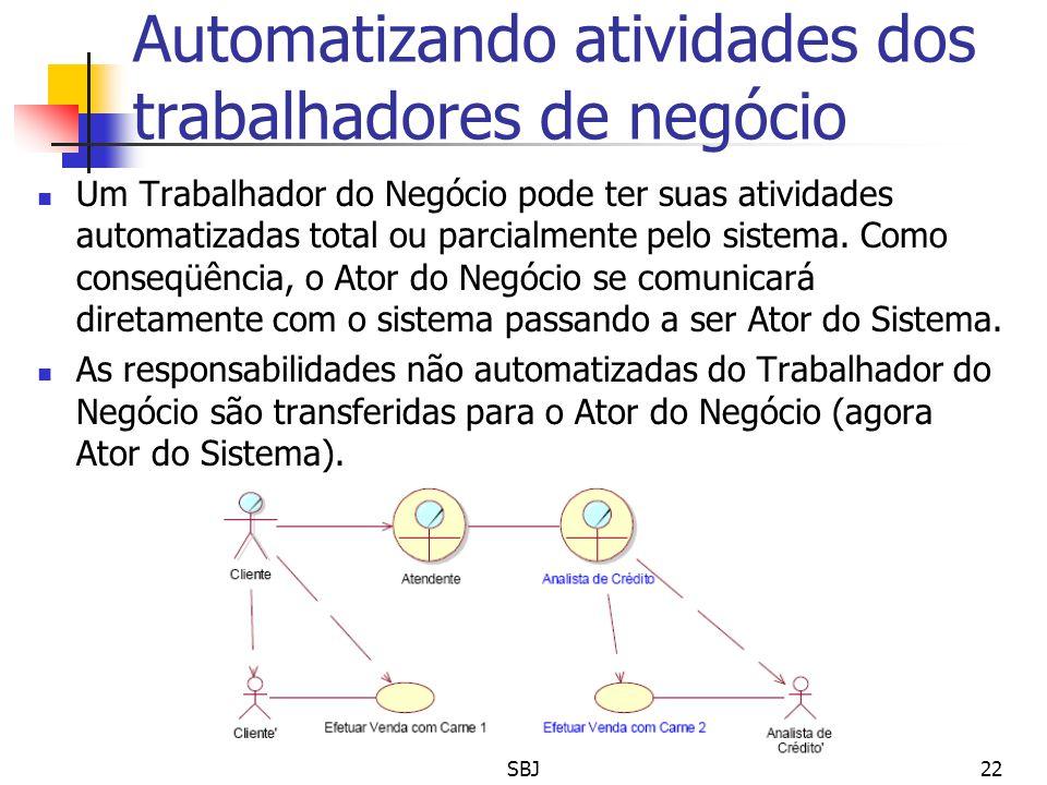 Automatizando atividades dos trabalhadores de negócio