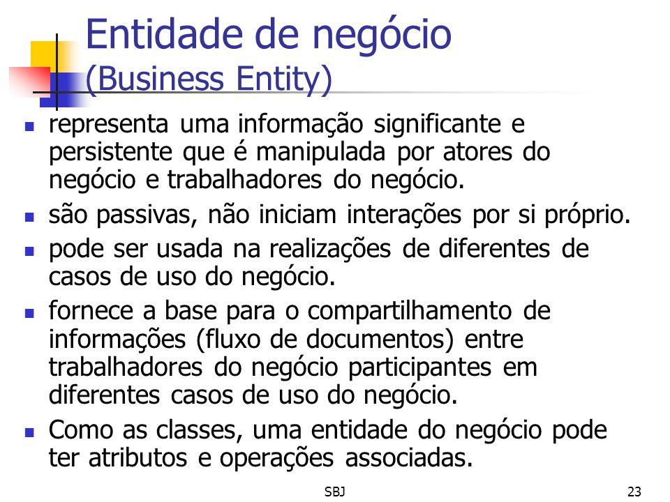 Entidade de negócio (Business Entity)
