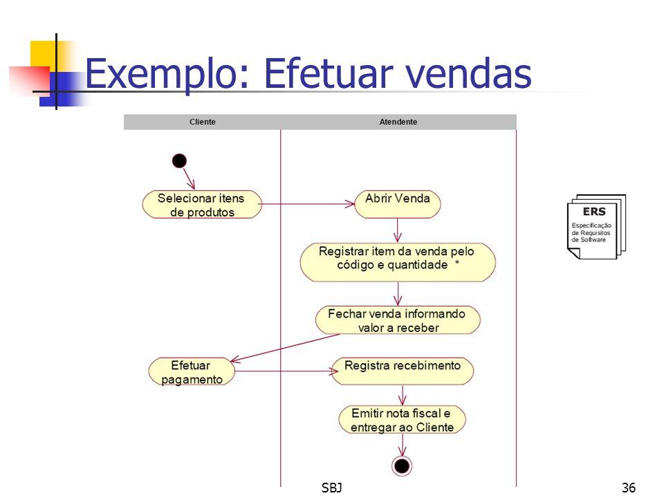 Exemplo: Efetuar vendas