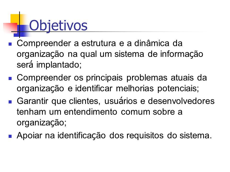 Objetivos Compreender a estrutura e a dinâmica da organização na qual um sistema de informação será implantado;
