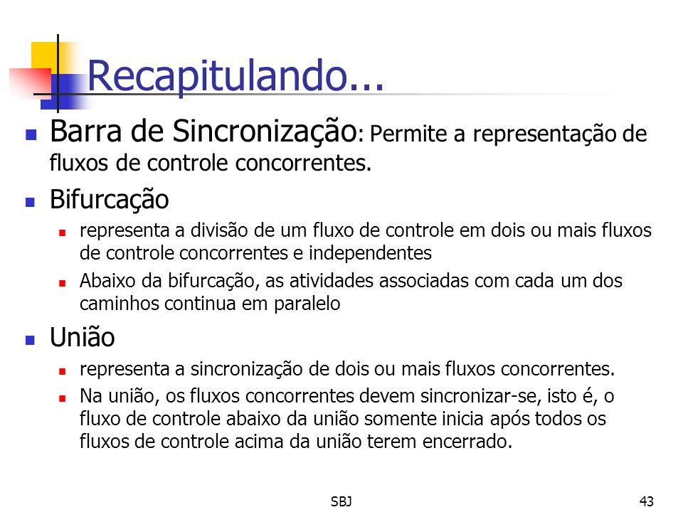 Recapitulando... Barra de Sincronização: Permite a representação de fluxos de controle concorrentes.