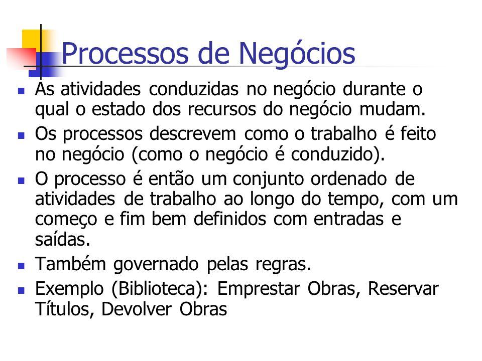 Processos de Negócios As atividades conduzidas no negócio durante o qual o estado dos recursos do negócio mudam.