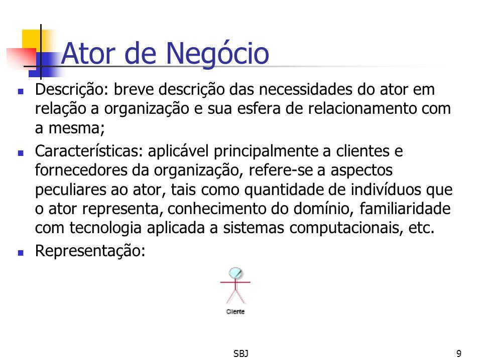 Ator de Negócio Descrição: breve descrição das necessidades do ator em relação a organização e sua esfera de relacionamento com a mesma;