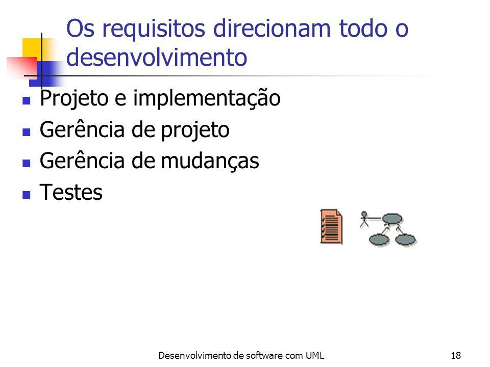Os requisitos direcionam todo o desenvolvimento