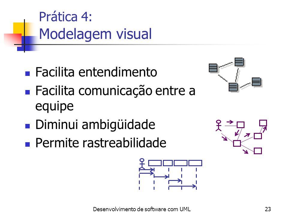 Prática 4: Modelagem visual