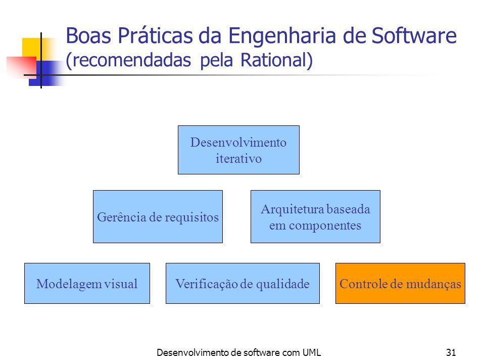 Boas Práticas da Engenharia de Software (recomendadas pela Rational)