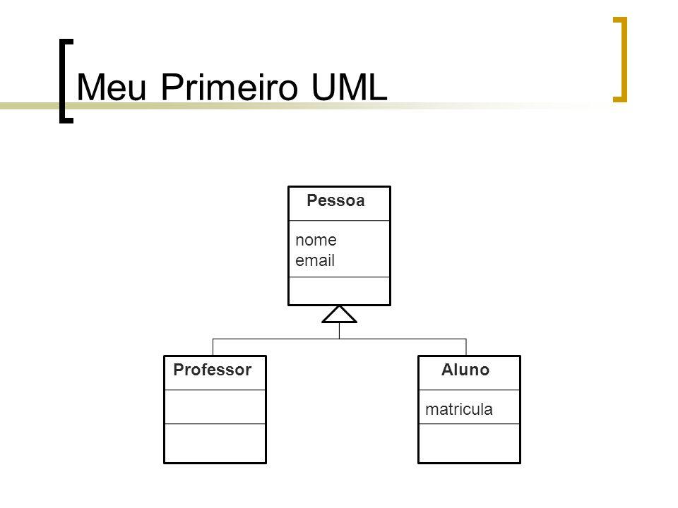 Meu Primeiro UML Pessoa nome email Professor Aluno matricula