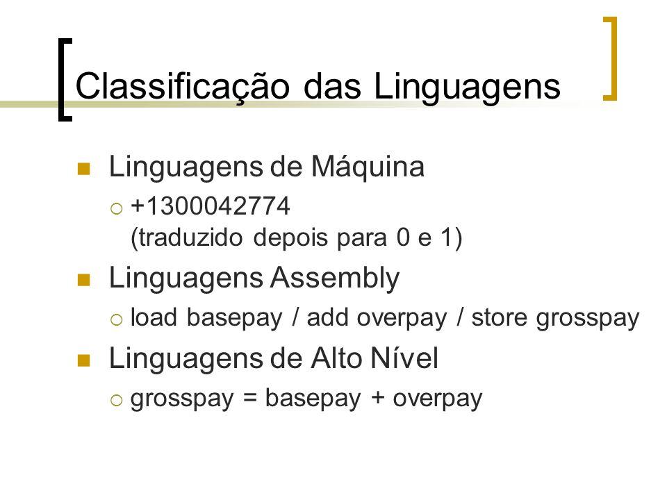 Classificação das Linguagens