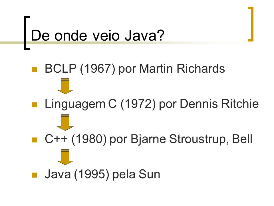 De onde veio Java BCLP (1967) por Martin Richards