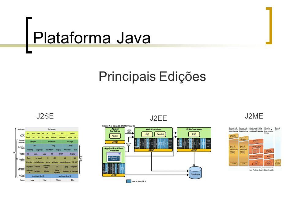 Plataforma Java Principais Edições J2SE J2ME J2EE