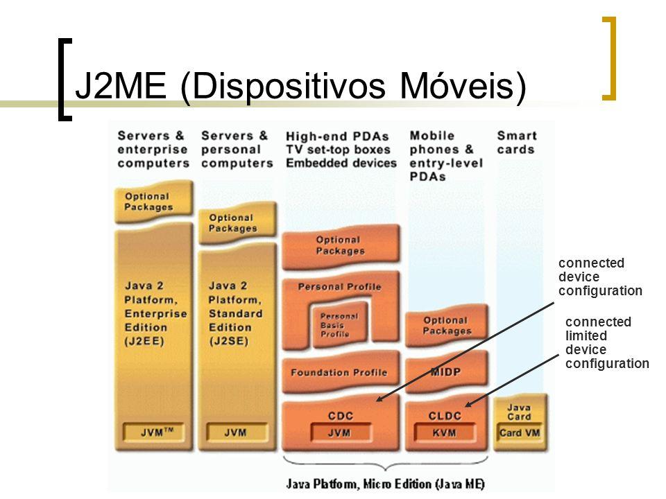 J2ME (Dispositivos Móveis)